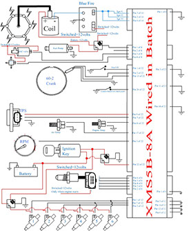 xms5b 6 cylinder single coil batch 1274x336?crc=396119302 resources & support gng developments perfect power wiring diagram at readyjetset.co